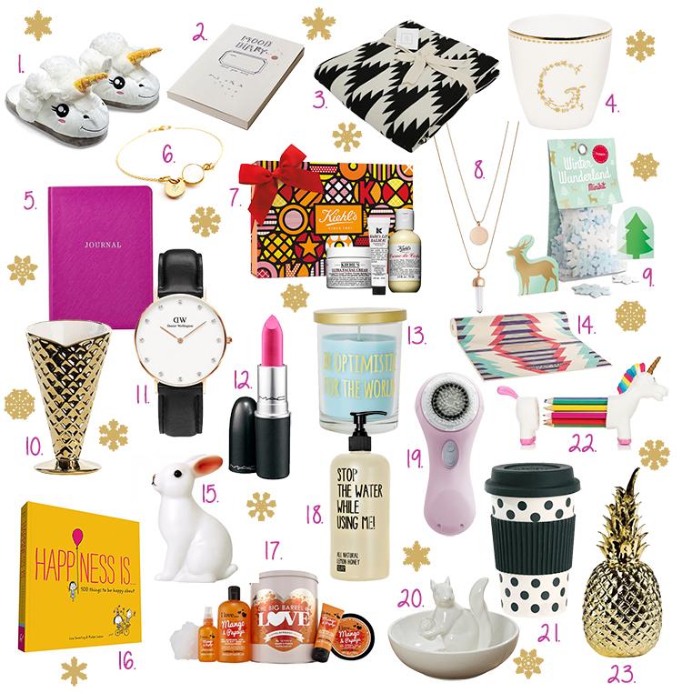 Inspiration: Christmas Gift Guide – Geschenkideen für Freundin ...
